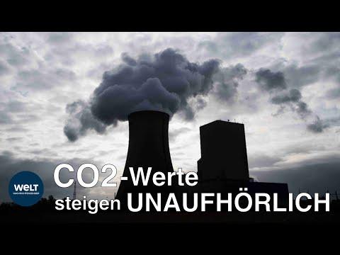 Klimaschädliche CO2-Konzentration erreicht neuen Rekordwert