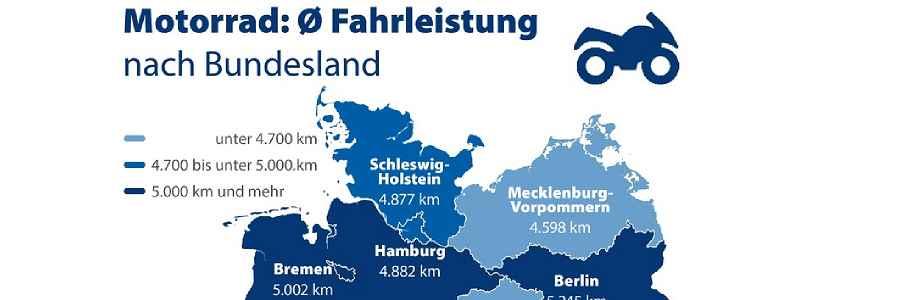 Motorräder in Berlin 5.245 Kilometer unterwegs und in Thüringen 4.483 Kilometer